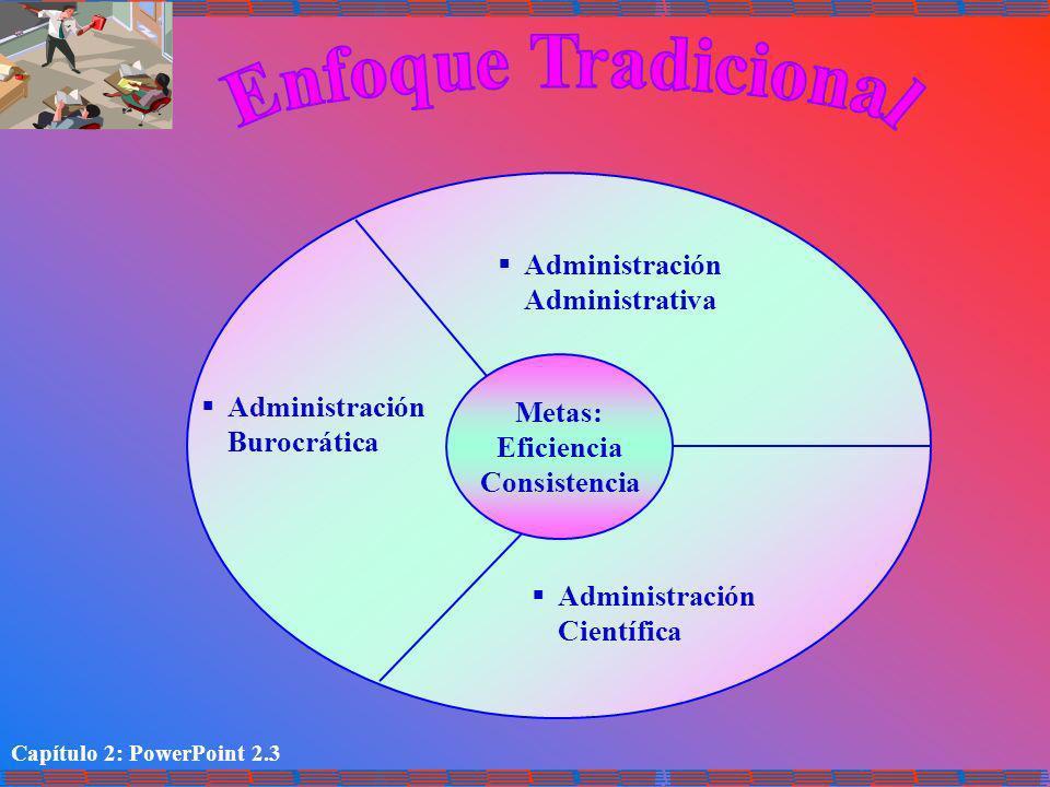 Capítulo 2: PowerPoint 2.3 Metas: Eficiencia Consistencia Administración Administrativa Administración Burocrática Administración Científica