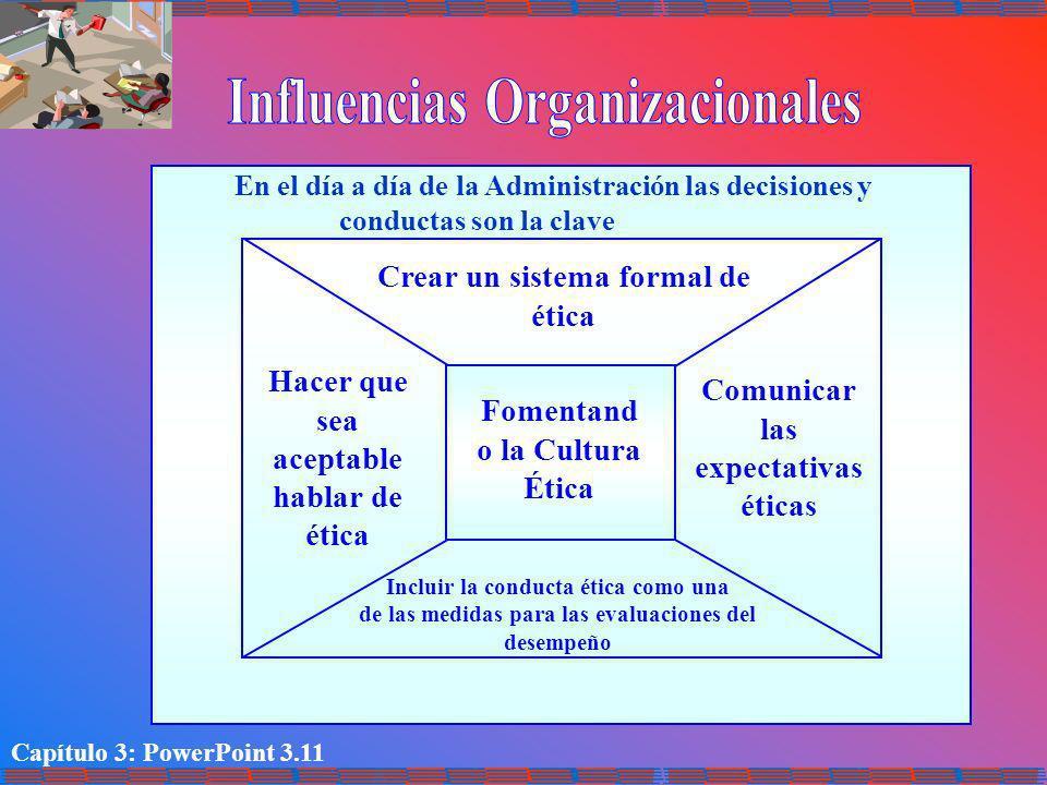 Capítulo 3: PowerPoint 3.11 En el día a día de la Administración las decisiones y conductas son la clave Crear un sistema formal de ética Hacer que se