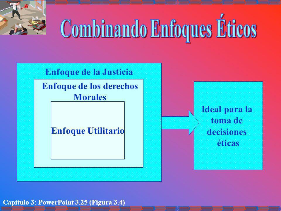 Capítulo 3: PowerPoint 3.25 (Figura 3.4) Ideal para la toma de decisiones éticas Enfoque Utilitario Enfoque de los derechos Morales Enfoque de la Just