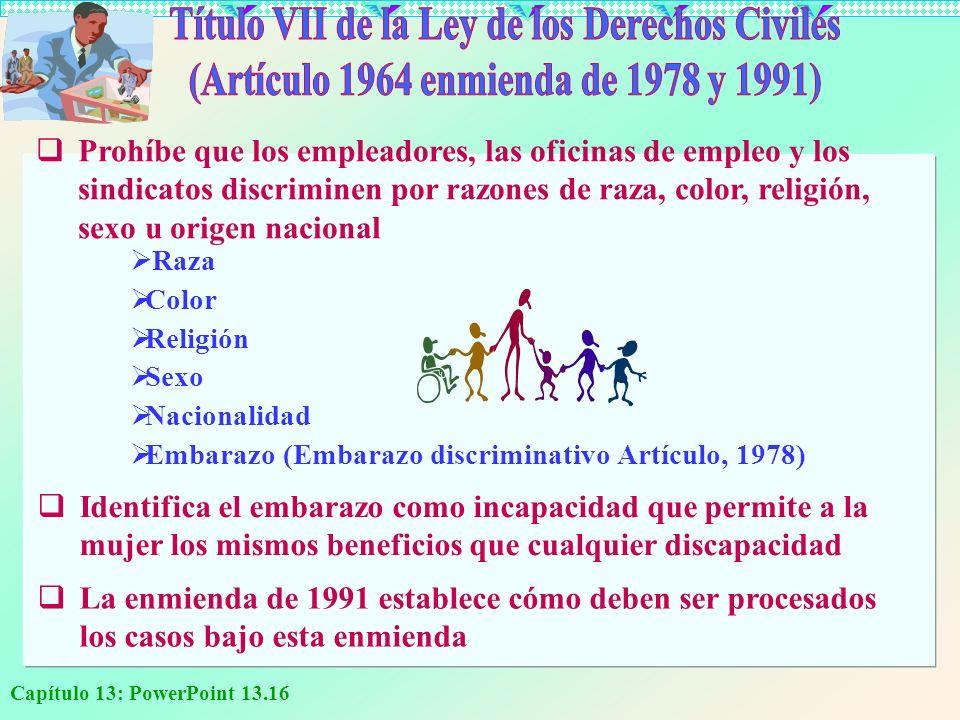 Capítulo 13: PowerPoint 13.16 Prohíbe que los empleadores, las oficinas de empleo y los sindicatos discriminen por razones de raza, color, religión, s