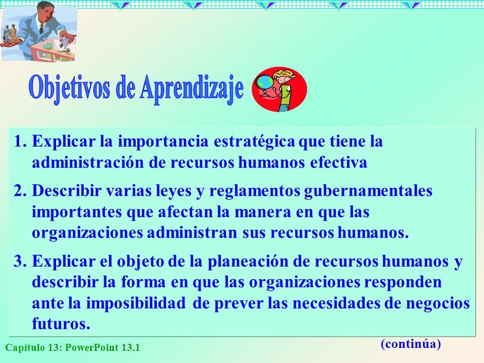 Capítulo 13: PowerPoint 13.1 1.Explicar la importancia estratégica que tiene la administración de recursos humanos efectiva 2.Describir varias leyes y