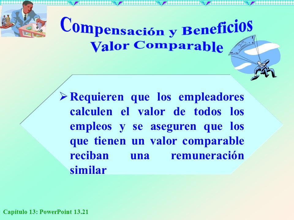 Capítulo 13: PowerPoint 13.21 Requieren que los empleadores calculen el valor de todos los empleos y se aseguren que los que tienen un valor comparabl