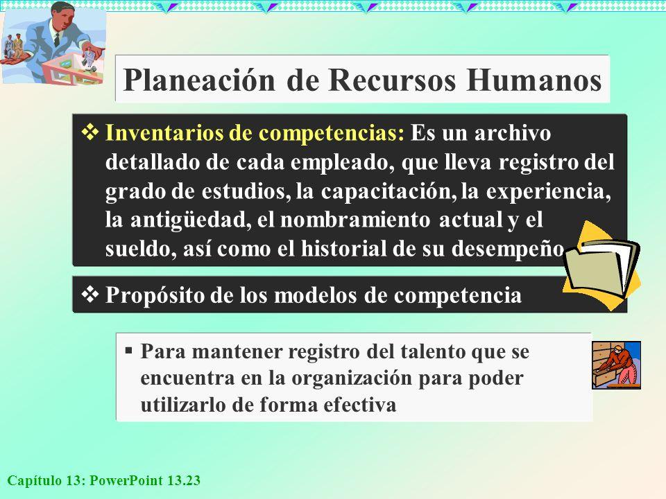 Capítulo 13: PowerPoint 13.23 Planeación de Recursos Humanos Inventarios de competencias: Es un archivo detallado de cada empleado, que lleva registro