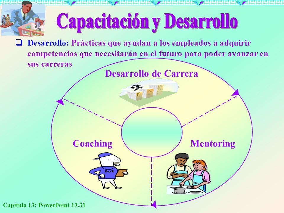 Capítulo 13: PowerPoint 13.31 Desarrollo de Carrera CoachingMentoring D esarrollo: Prácticas que ayudan a los empleados a adquirir competencias que ne
