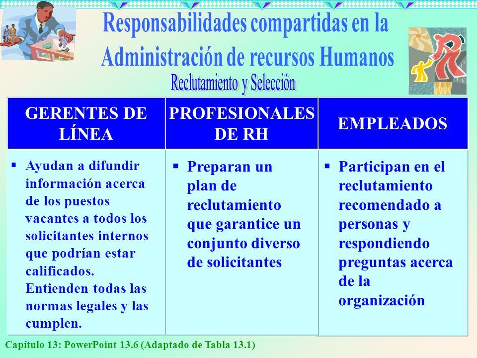 Capítulo 13: PowerPoint 13.6 (Adaptado de Tabla 13.1) Ayudan a difundir información acerca de los puestos vacantes a todos los solicitantes internos q