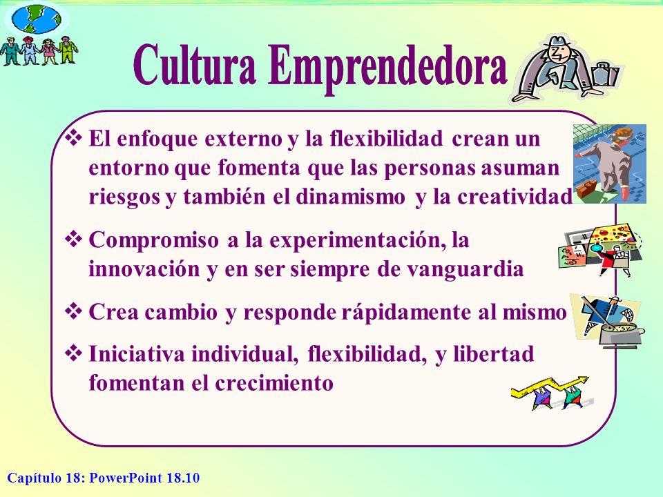 Capítulo 18: PowerPoint 18.10 El enfoque externo y la flexibilidad crean un entorno que fomenta que las personas asuman riesgos y también el dinamismo