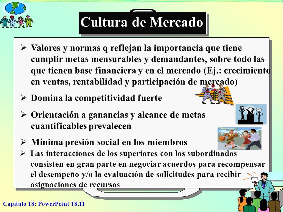 Capítulo 18: PowerPoint 18.11 Valores y normas q reflejan la importancia que tiene cumplir metas mensurables y demandantes, sobre todo las que tienen