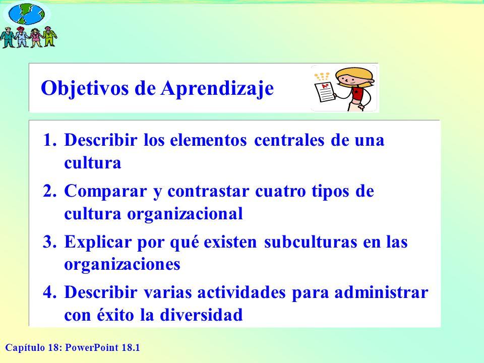 Capítulo 18: PowerPoint 18.1 Objetivos de Aprendizaje 1.Describir los elementos centrales de una cultura 2.Comparar y contrastar cuatro tipos de cultu