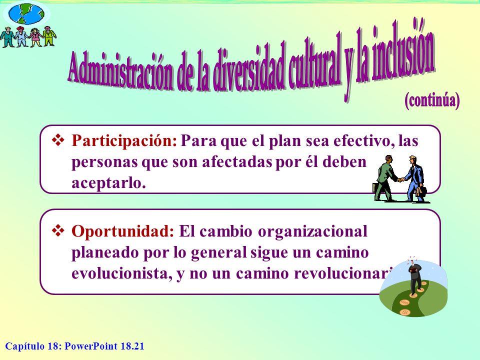 Capítulo 18: PowerPoint 18.21 Participación: Para que el plan sea efectivo, las personas que son afectadas por él deben aceptarlo. Oportunidad: El cam