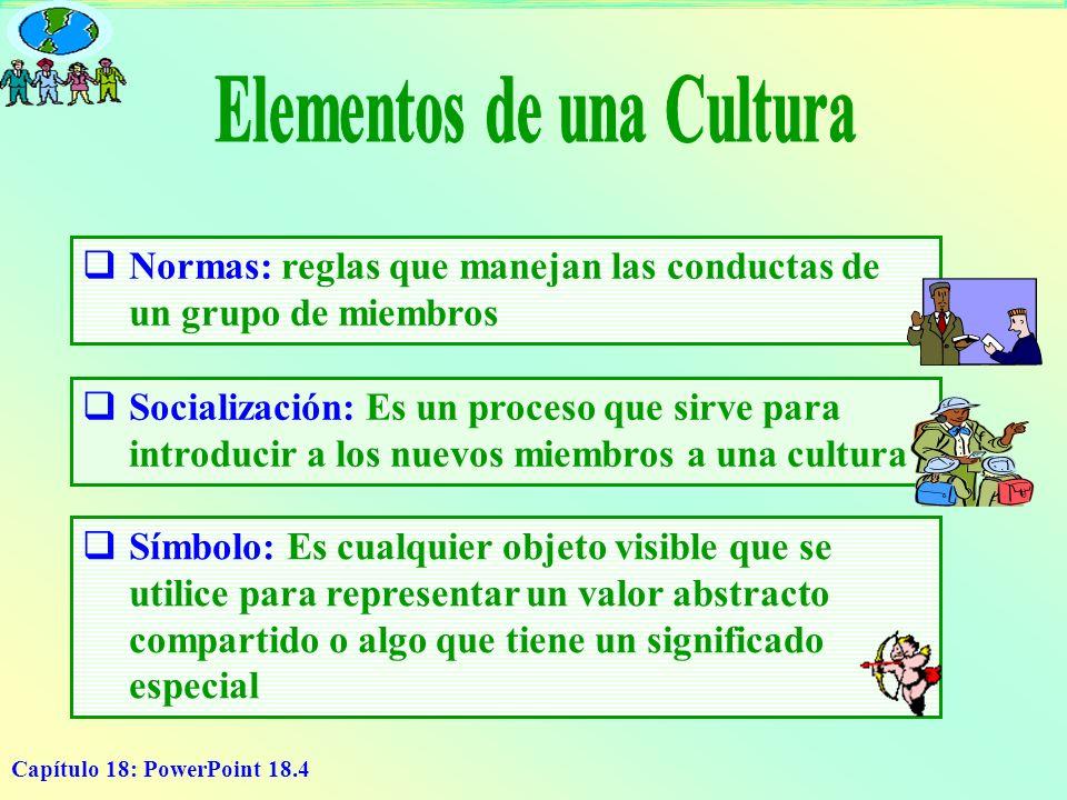 Capítulo 18: PowerPoint 18.4 Normas: reglas que manejan las conductas de un grupo de miembros Símbolo: Es cualquier objeto visible que se utilice para
