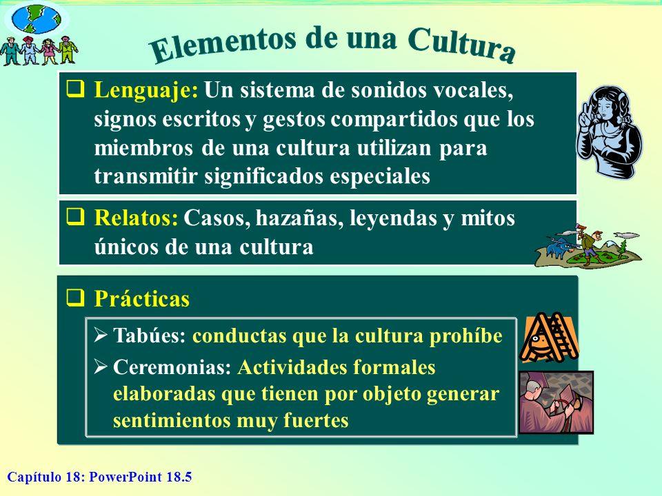 Capítulo 18: PowerPoint 18.6 (Adaptado de Figura 18.2) InternoExterno Enfoque de Atención Estable Flexible O r i e n t a c i ó n h a c í a e l C o n t r o l F o r m a l Cultura de Clan Cultura Emprendedora Cultura Burocrática Cultura de Mercado