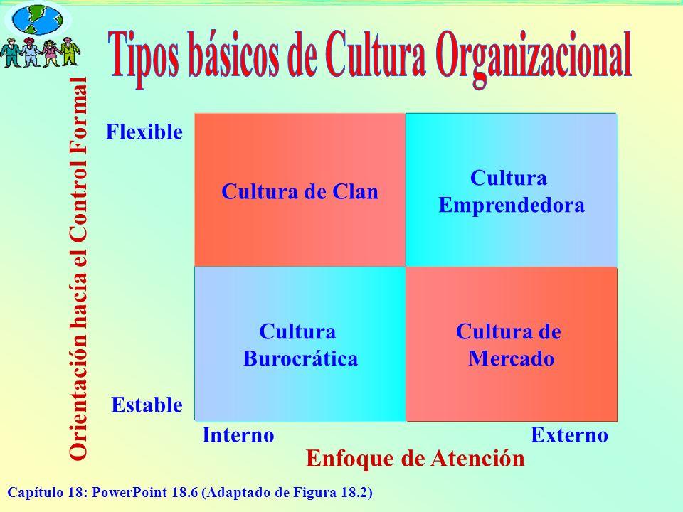 Capítulo 18: PowerPoint 18.17 Diversidad Cultural : Reúne la mezcla de culturas y subculturas a las que los miembros de la fuerza de trabajo pertenecen