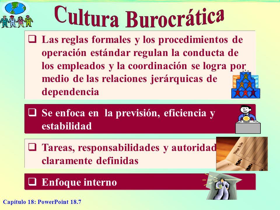 Capítulo 18: PowerPoint 18.7 Las reglas formales y los procedimientos de operación estándar regulan la conducta de los empleados y la coordinación se