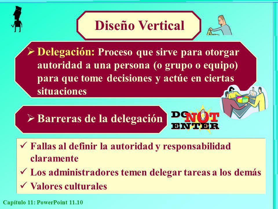 Capítulo 11: PowerPoint 11.10 Diseño Vertical Delegación: Proceso que sirve para otorgar autoridad a una persona (o grupo o equipo) para que tome deci