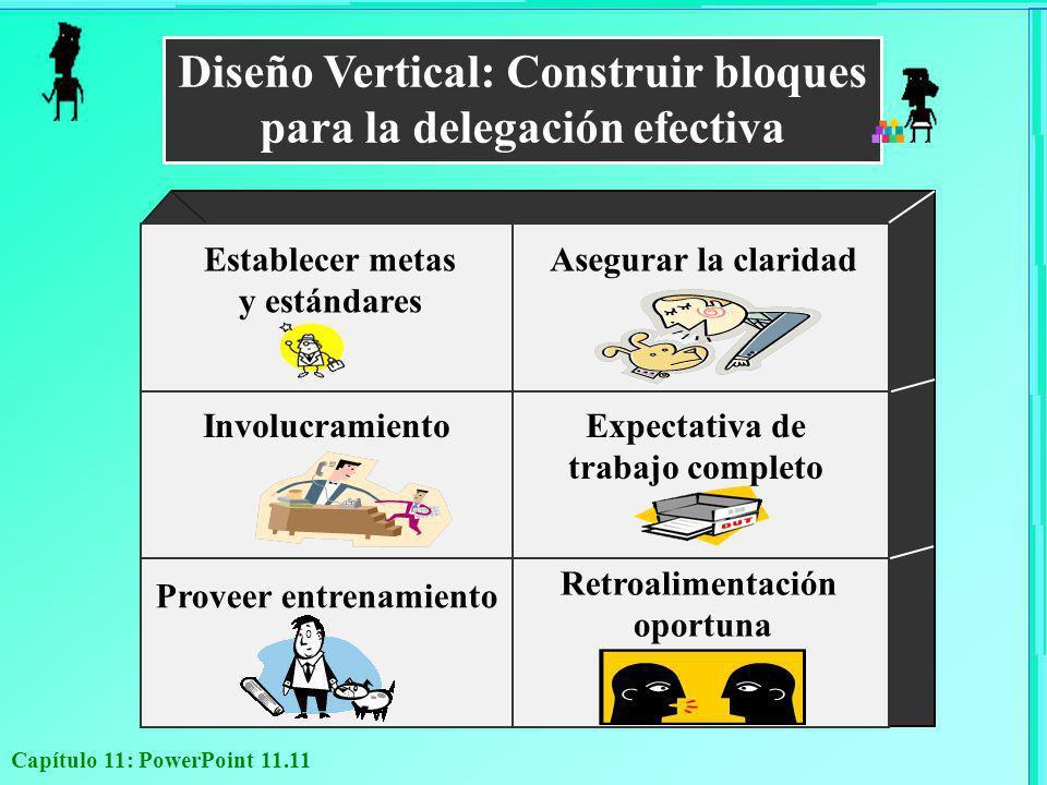Capítulo 11: PowerPoint 11.11 Diseño Vertical: Construir bloques para la delegación efectiva Establecer metas y estándares Asegurar la claridad Involu