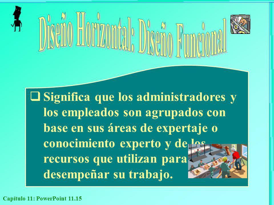 Capítulo 11: PowerPoint 11.15 Significa que los administradores y los empleados son agrupados con base en sus áreas de expertaje o conocimiento expert