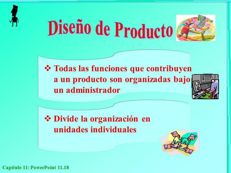 Capítulo 11: PowerPoint 11.18 Todas las funciones que contribuyen a un producto son organizadas bajo un administrador Divide la organización en unidad