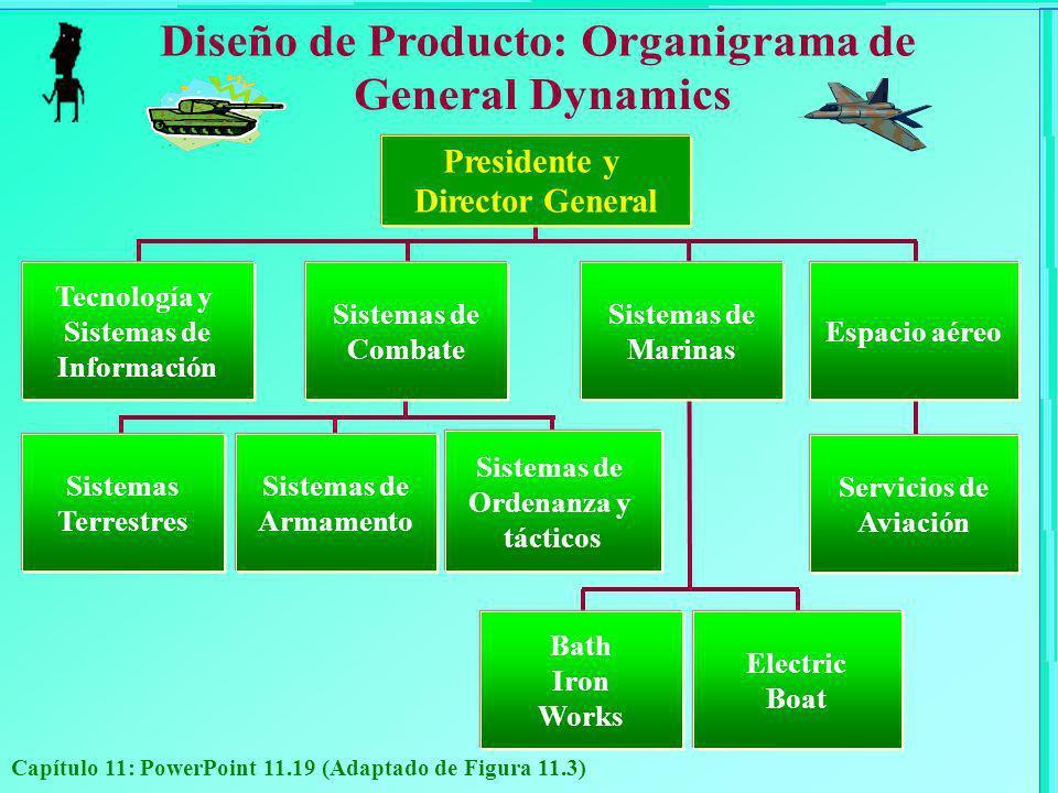 Capítulo 11: PowerPoint 11.19 (Adaptado de Figura 11.3) Servicios de Aviación Tecnología y Sistemas de Información Sistemas de Marinas Espacio aéreo S