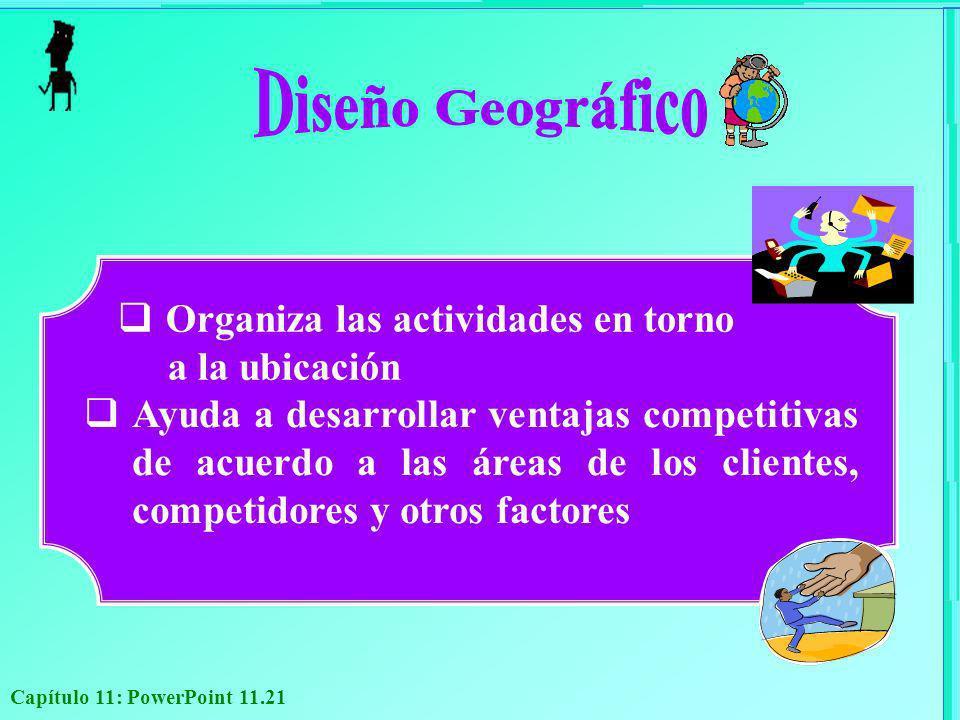 Capítulo 11: PowerPoint 11.21 O rganiza las actividades en torno a la ubicación Ayuda a desarrollar ventajas competitivas de acuerdo a las áreas de lo