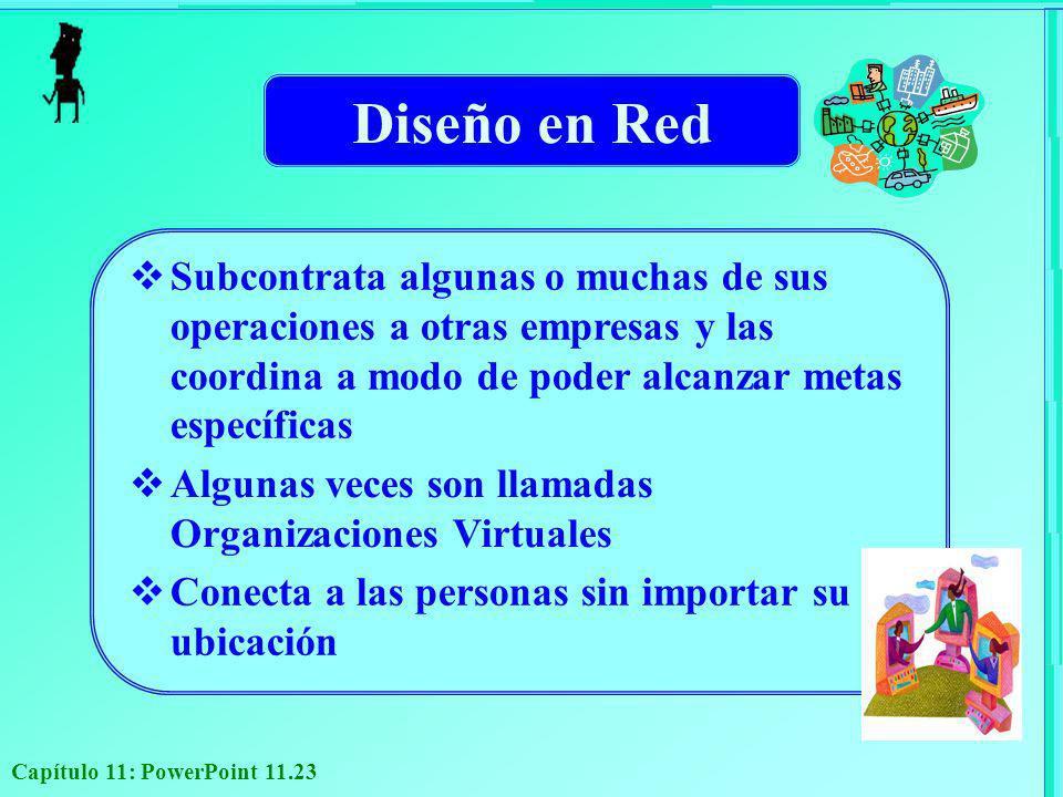 Capítulo 11: PowerPoint 11.23 Diseño en Red Subcontrata algunas o muchas de sus operaciones a otras empresas y las coordina a modo de poder alcanzar m
