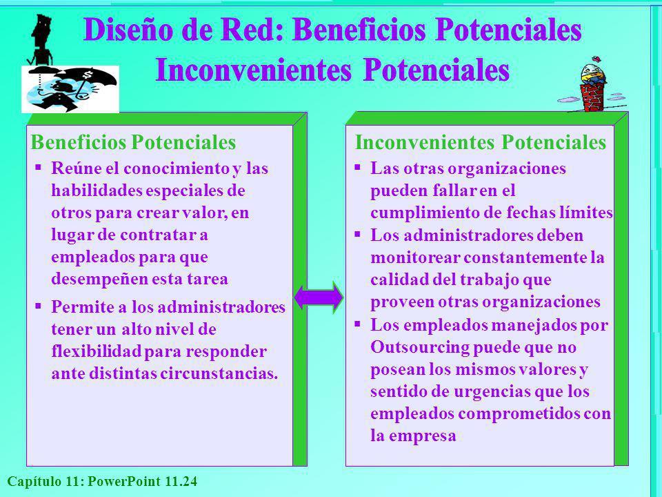 Capítulo 11: PowerPoint 11.24 Beneficios Potenciales Reúne el conocimiento y las habilidades especiales de otros para crear valor, en lugar de contrat