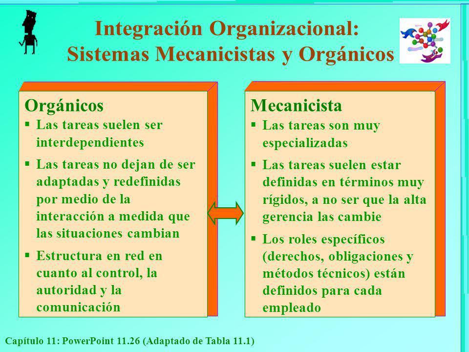 Capítulo 11: PowerPoint 11.26 (Adaptado de Tabla 11.1) Orgánicos Las tareas suelen ser interdependientes Las tareas no dejan de ser adaptadas y redefi