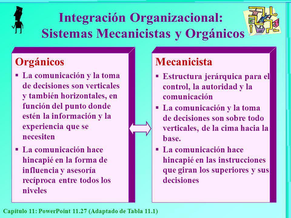 Capítulo 11: PowerPoint 11.27 (Adaptado de Tabla 11.1) Orgánicos La comunicación y la toma de decisiones son verticales y también horizontales, en fun