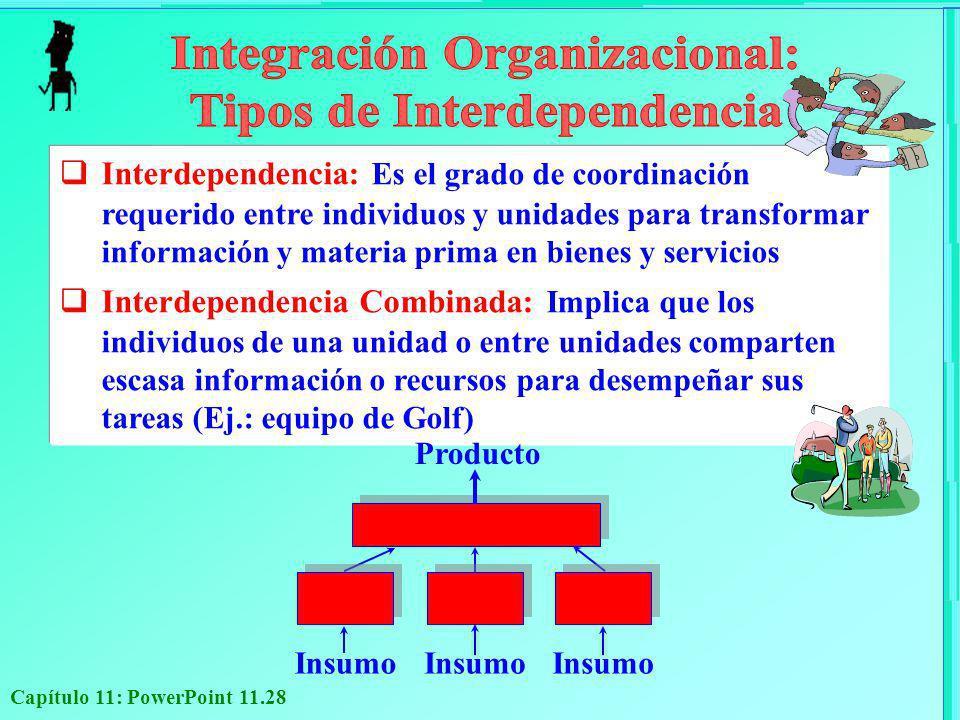Capítulo 11: PowerPoint 11.28 Interdependencia: Es el grado de coordinación requerido entre individuos y unidades para transformar información y mater