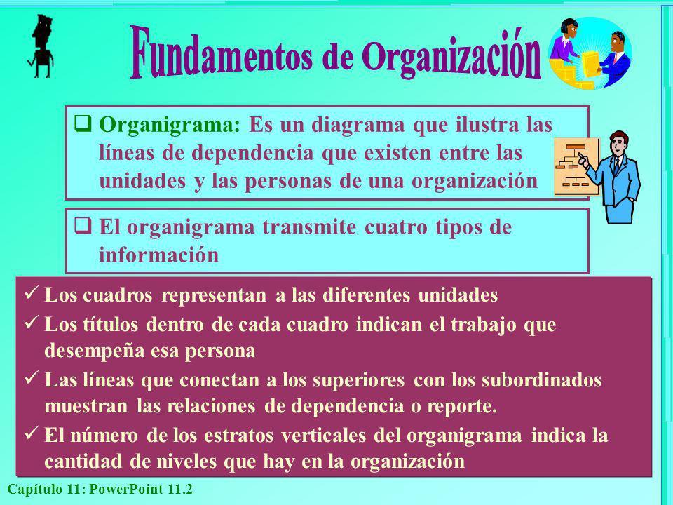 Capítulo 11: PowerPoint 11.2 El organigrama transmite cuatro tipos de información Organigrama: Es un diagrama que ilustra las líneas de dependencia qu