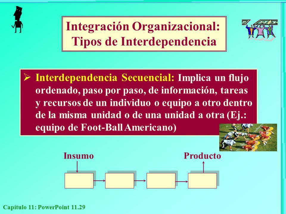 Capítulo 11: PowerPoint 11.29 Integración Organizacional: Tipos de Interdependencia Interdependencia Secuencial: Implica un flujo ordenado, paso por p