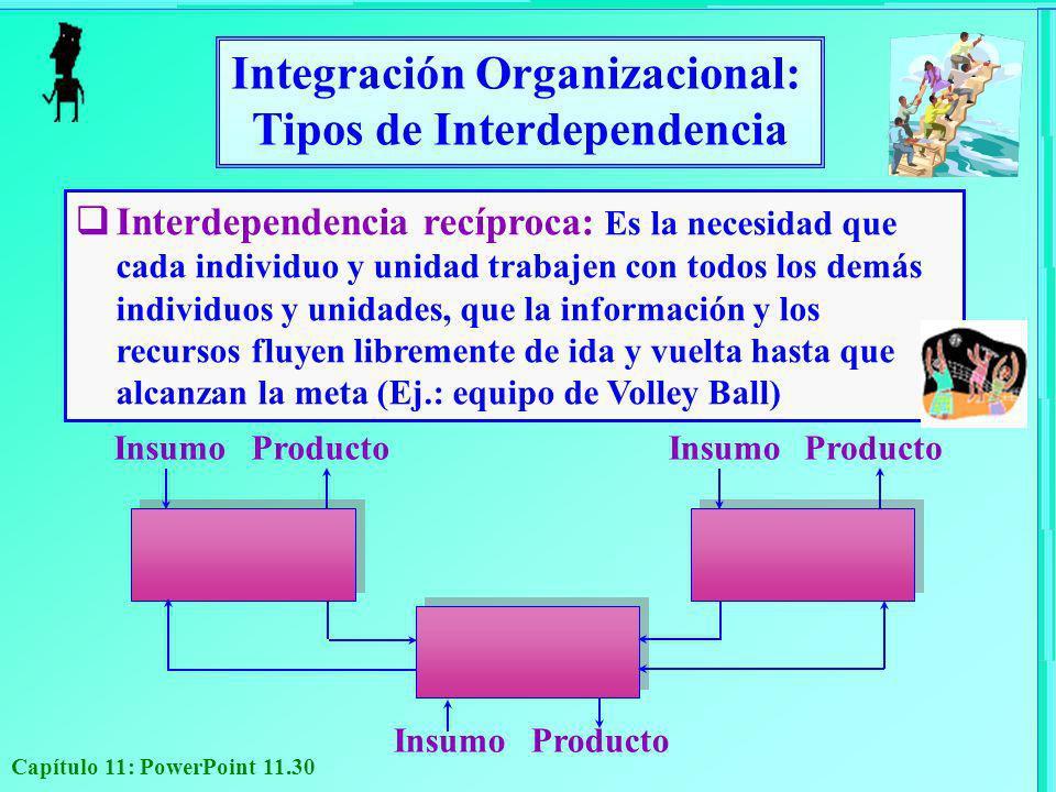 Capítulo 11: PowerPoint 11.30 Integración Organizacional: Tipos de Interdependencia Interdependencia recíproca: Es la necesidad que cada individuo y u