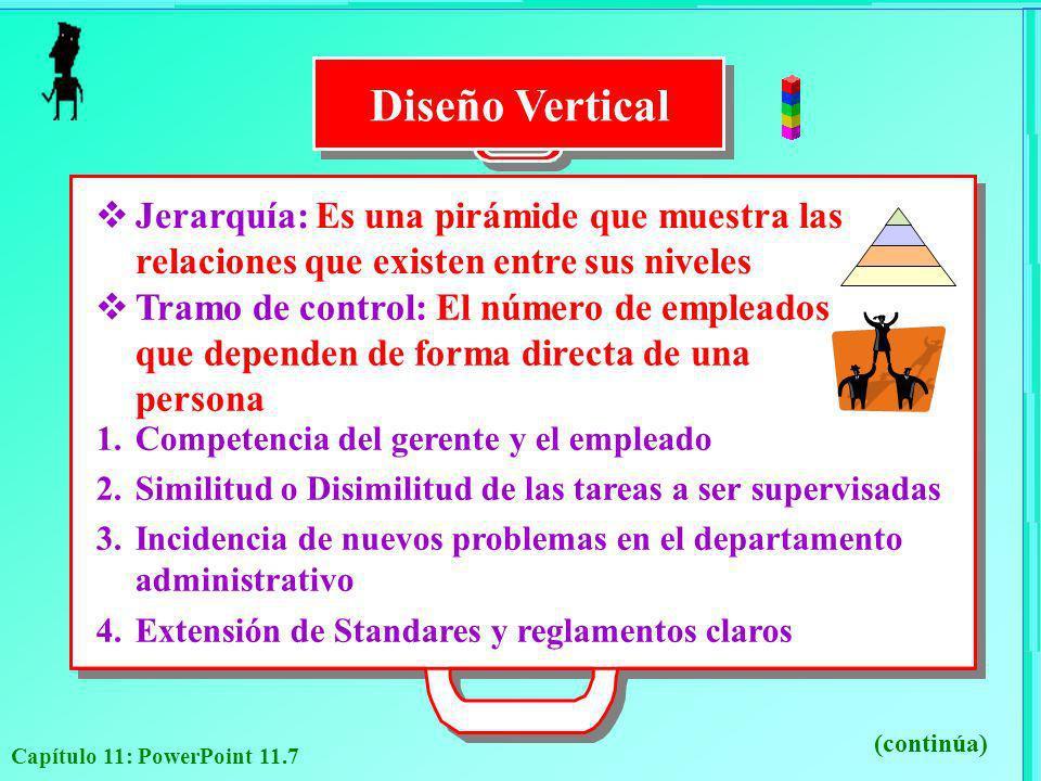 Capítulo 11: PowerPoint 11.8 Autoridad: Derecho de tomar una decisión Responsabilidad: Es la obligación que tiene el empleado de desempeñar la tarea que le asignan Diseño Vertical Rendición de Cuentas: Representa la expectativa que tiene el gerente de que el empleado acepte el crédito o la culpa por su trabajo