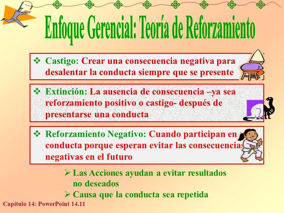 Capítulo 14: PowerPoint 14.11 Castigo: Crear una consecuencia negativa para desalentar la conducta siempre que se presente Las Acciones ayudan a evita