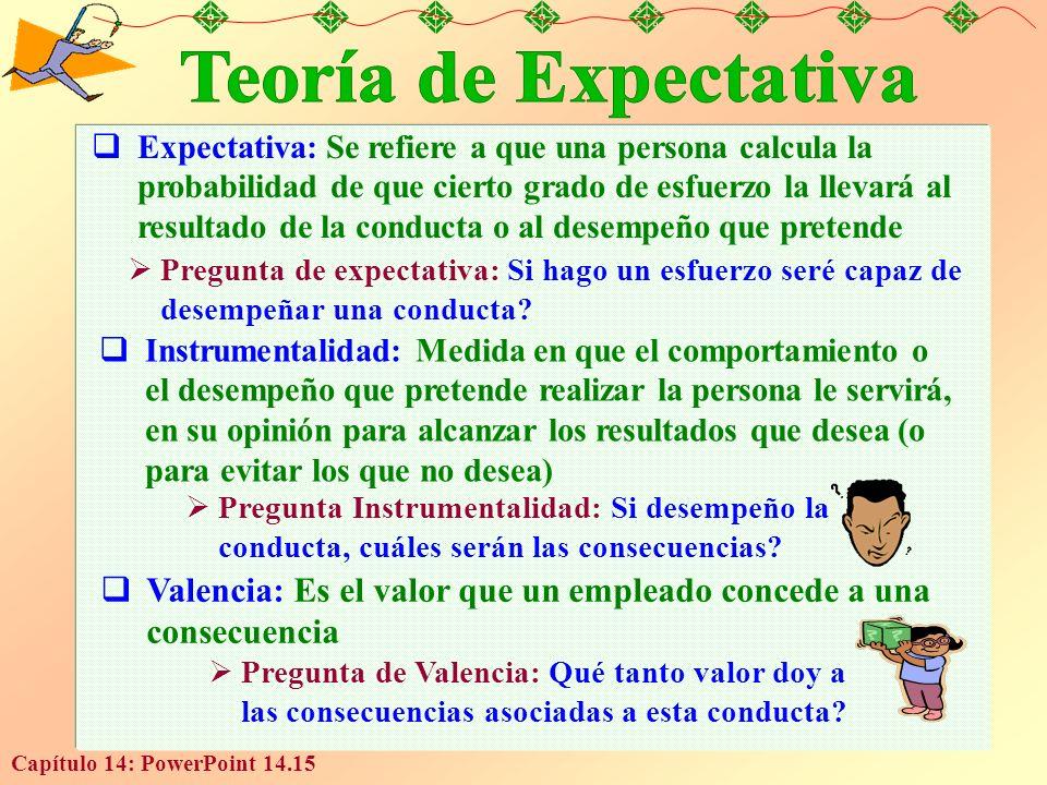 Capítulo 14: PowerPoint 14.15 Expectativa: Se refiere a que una persona calcula la probabilidad de que cierto grado de esfuerzo la llevará al resultado de la conducta o al desempeño que pretende Pregunta de expectativa: Si hago un esfuerzo seré capaz de desempeñar una conducta.