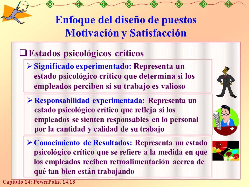 Capítulo 14: PowerPoint 14.18 Enfoque del diseño de puestos Motivación y Satisfacción Estados psicológicos críticos Significado experimentado: Represe