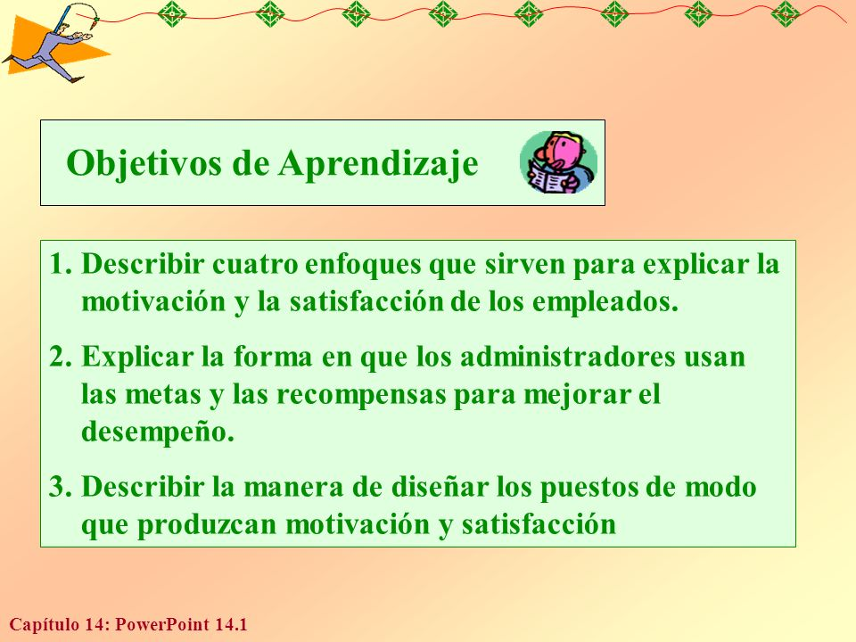Capítulo 14: PowerPoint 14.1 Objetivos de Aprendizaje 1.Describir cuatro enfoques que sirven para explicar la motivación y la satisfacción de los empl