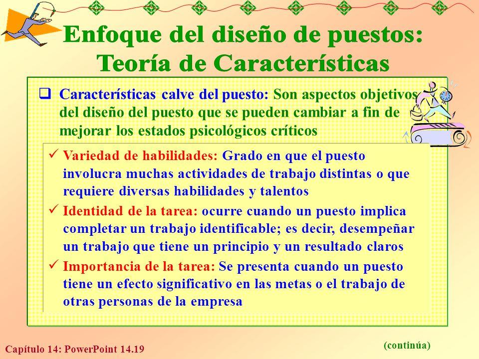 Capítulo 14: PowerPoint 14.19 Características calve del puesto: Son aspectos objetivos del diseño del puesto que se pueden cambiar a fin de mejorar lo
