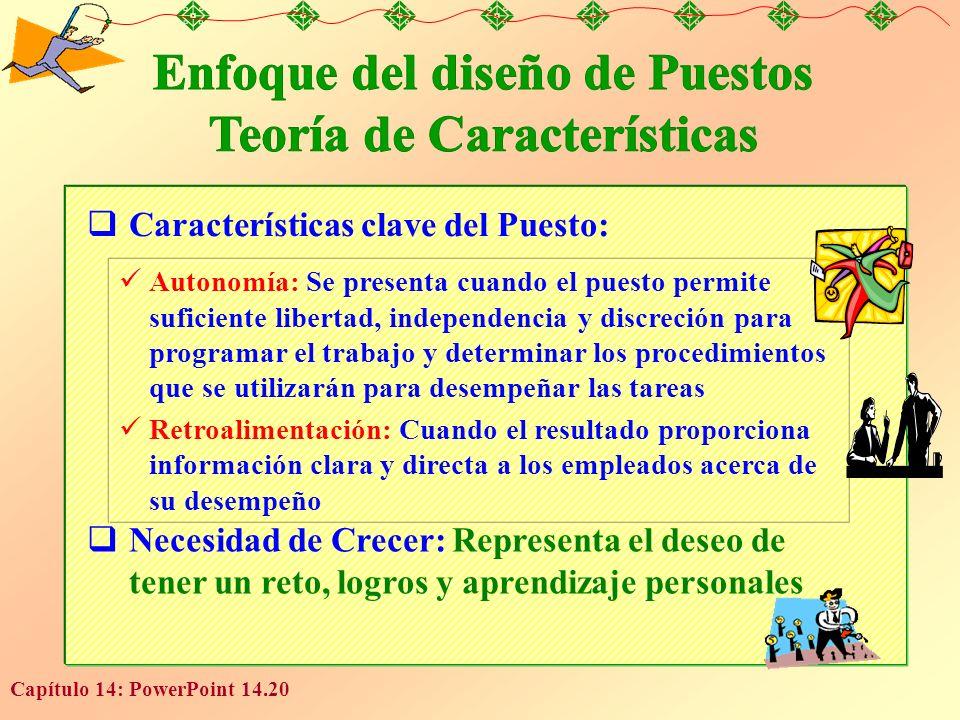 Capítulo 14: PowerPoint 14.20 C aracterísticas clave del Puesto: A utonomía: Se presenta cuando el puesto permite suficiente libertad, independencia y