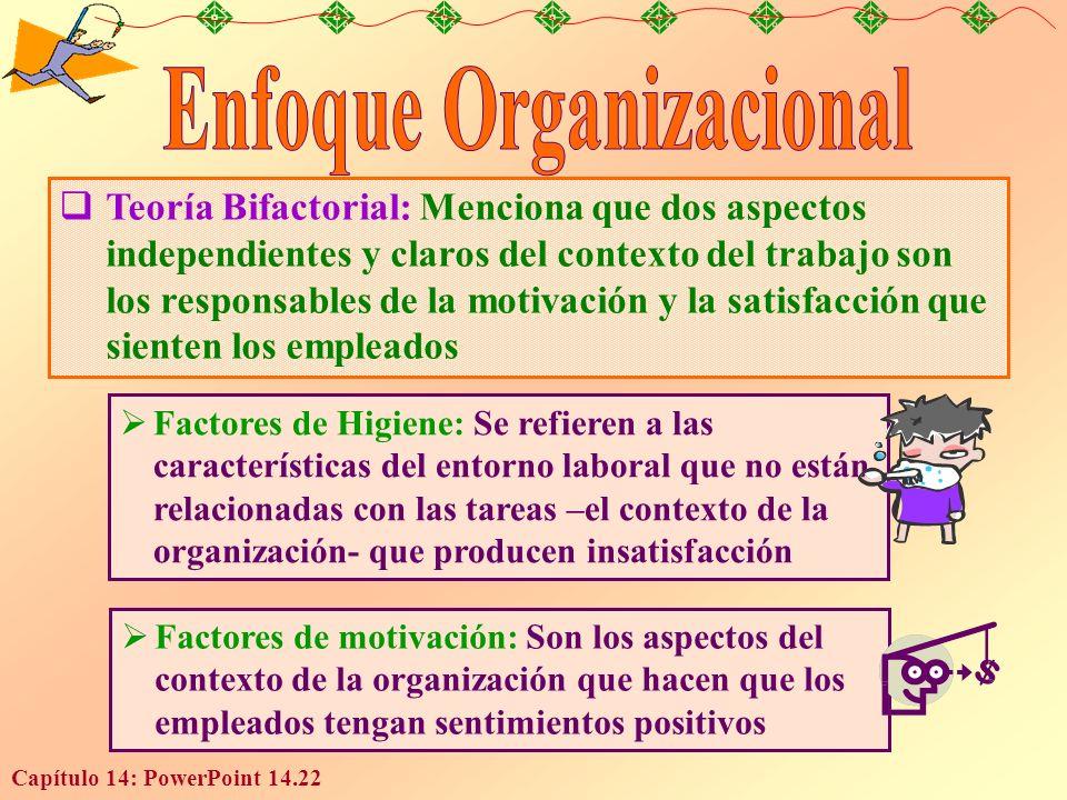 Capítulo 14: PowerPoint 14.22 Teoría Bifactorial: Menciona que dos aspectos independientes y claros del contexto del trabajo son los responsables de la motivación y la satisfacción que sienten los empleados Factores de Higiene: Se refieren a las características del entorno laboral que no están relacionadas con las tareas –el contexto de la organización- que producen insatisfacción Factores de motivación: Son los aspectos del contexto de la organización que hacen que los empleados tengan sentimientos positivos
