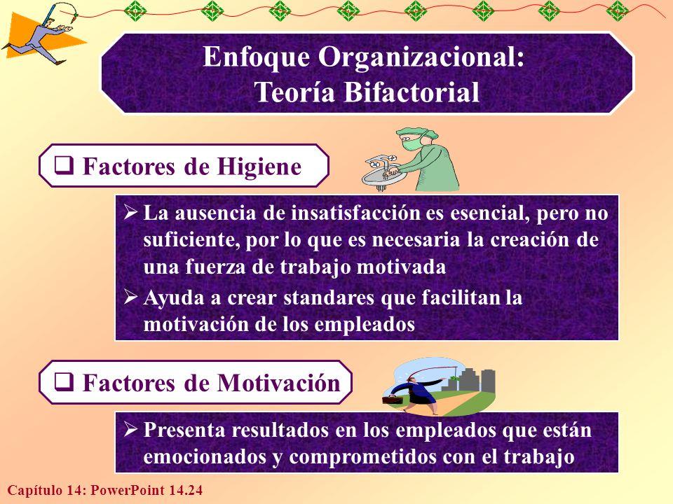 Capítulo 14: PowerPoint 14.24 Enfoque Organizacional: Teoría Bifactorial Factores de Higiene La ausencia de insatisfacción es esencial, pero no suficiente, por lo que es necesaria la creación de una fuerza de trabajo motivada Ayuda a crear standares que facilitan la motivación de los empleados Presenta resultados en los empleados que están emocionados y comprometidos con el trabajo Factores de Motivación