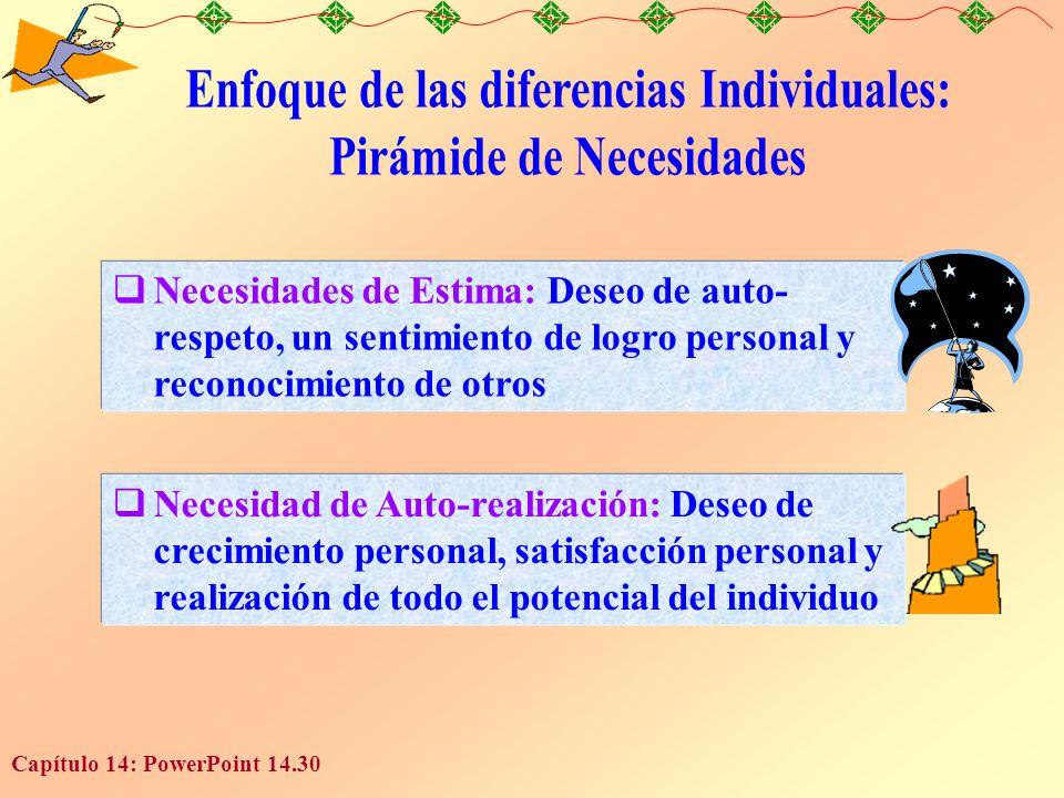 Capítulo 14: PowerPoint 14.30 Necesidades de Estima: Deseo de auto- respeto, un sentimiento de logro personal y reconocimiento de otros Necesidad de A