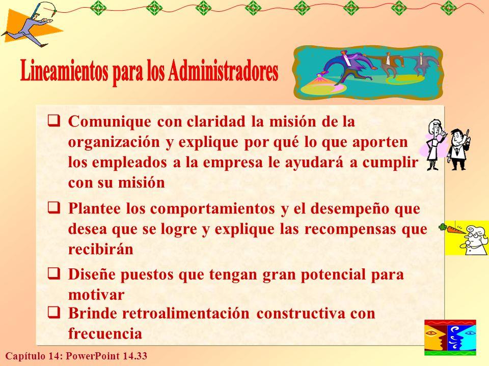 Capítulo 14: PowerPoint 14.33 Comunique con claridad la misión de la organización y explique por qué lo que aporten los empleados a la empresa le ayud