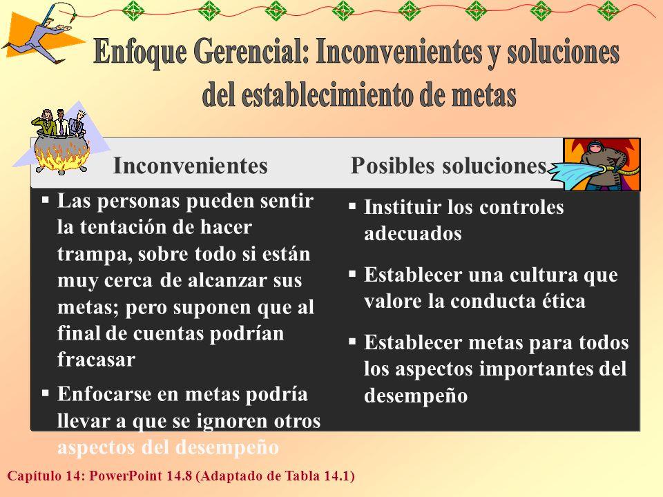 Capítulo 14: PowerPoint 14.8 (Adaptado de Tabla 14.1) InconvenientesPosibles soluciones Las personas pueden sentir la tentación de hacer trampa, sobre