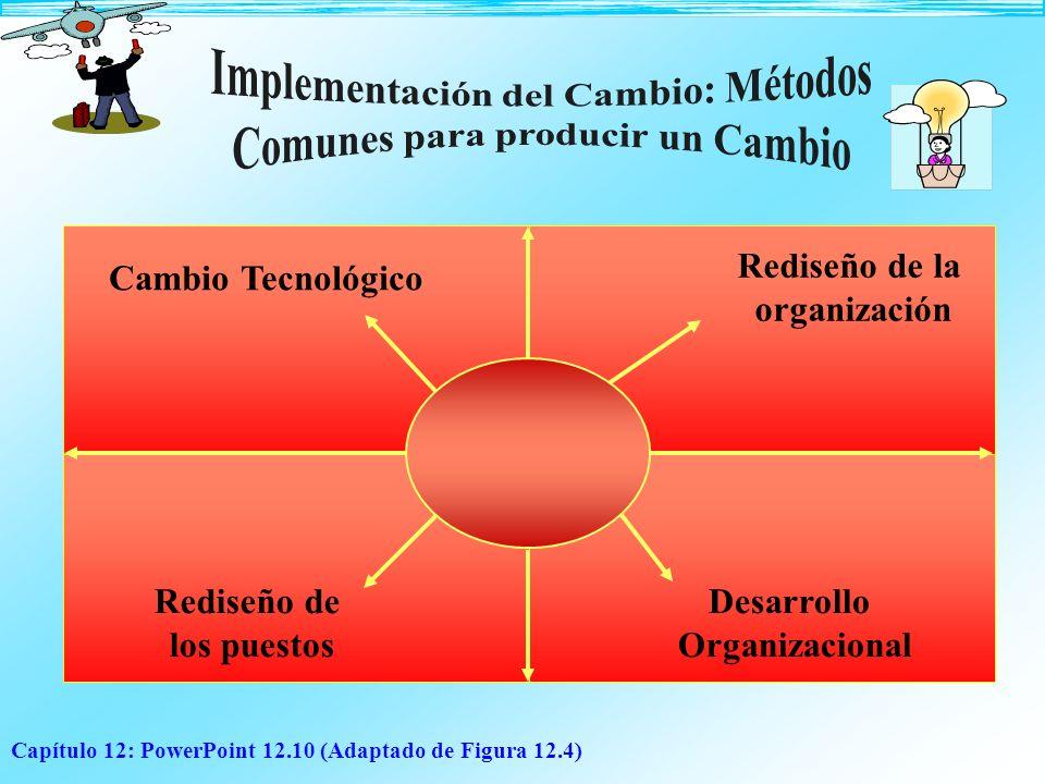 Capítulo 12: PowerPoint 12.10 (Adaptado de Figura 12.4) Cambio Tecnológico Rediseño de la organización Rediseño de los puestos Desarrollo Organizacion