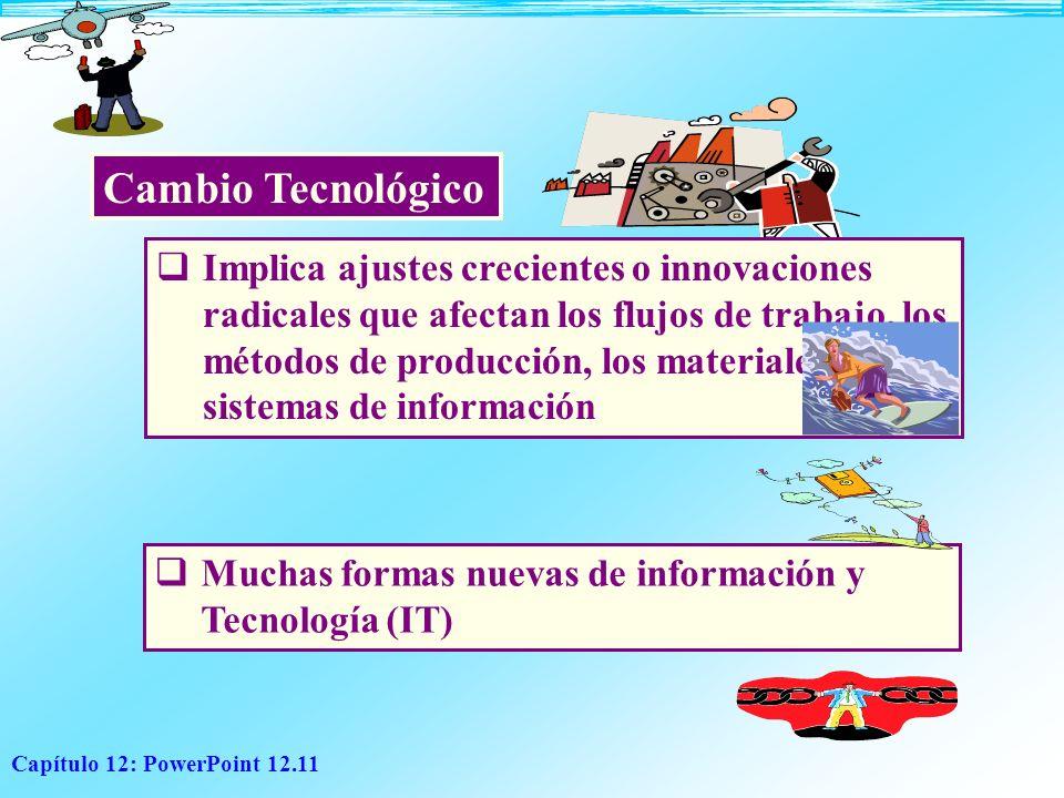 Capítulo 12: PowerPoint 12.11 Cambio Tecnológico Implica ajustes crecientes o innovaciones radicales que afectan los flujos de trabajo, los métodos de