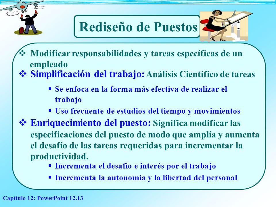 Capítulo 12: PowerPoint 12.13 Rediseño de Puestos Modificar responsabilidades y tareas específicas de un empleado Simplificación del trabajo: Análisis