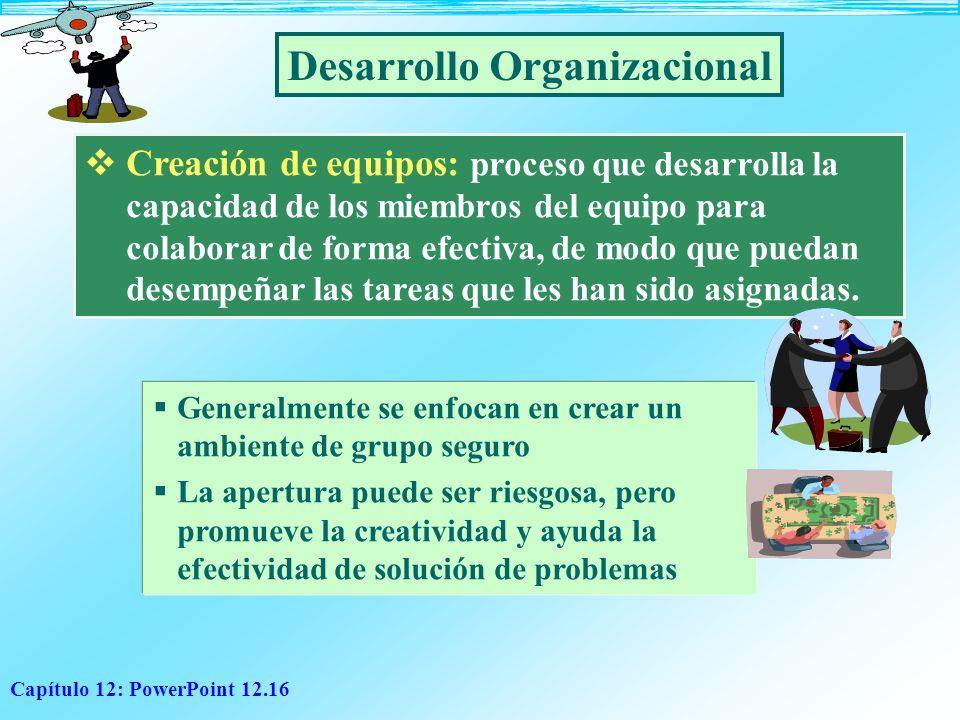 Capítulo 12: PowerPoint 12.16 Desarrollo Organizacional Creación de equipos: proceso que desarrolla la capacidad de los miembros del equipo para colab