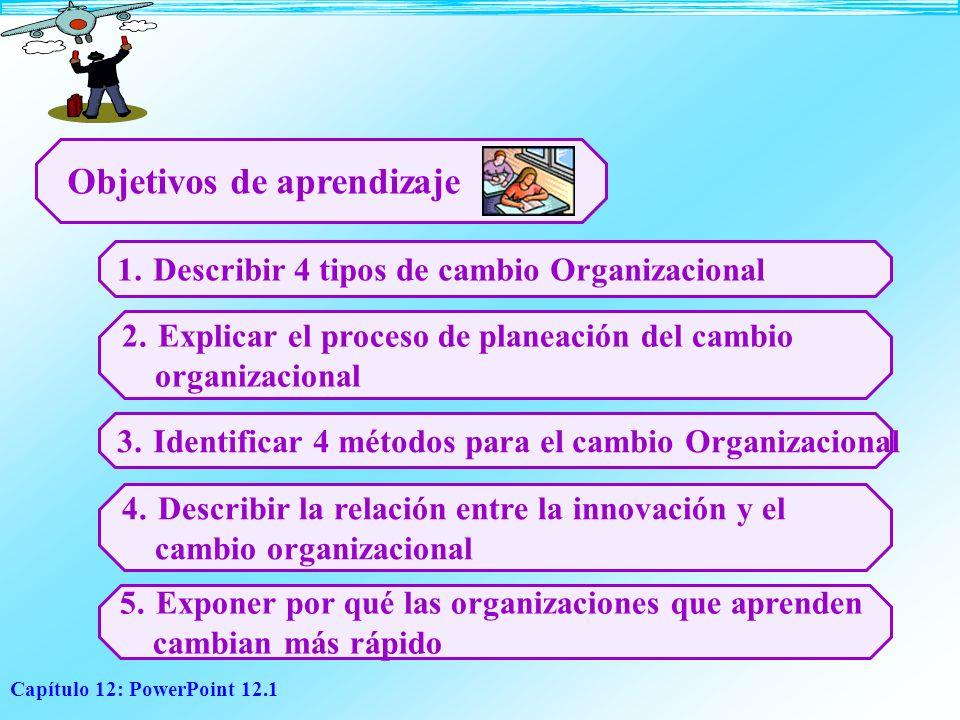 Capítulo 12: PowerPoint 12.1 Objetivos de aprendizaje 1.Describir 4 tipos de cambio Organizacional 2.Explicar el proceso de planeación del cambio orga