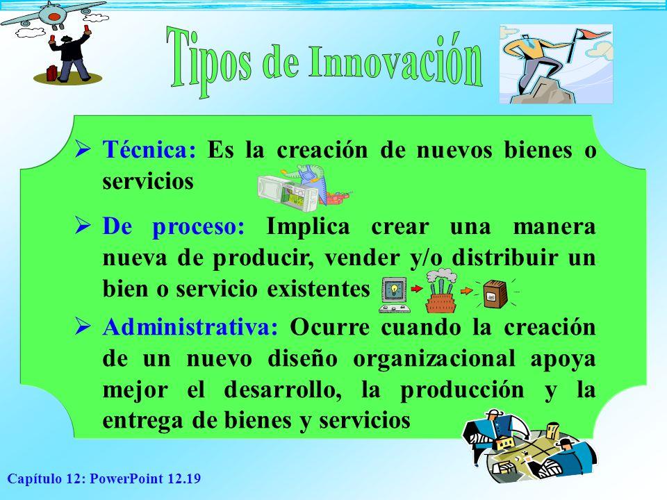 Capítulo 12: PowerPoint 12.19 Técnica: Es la creación de nuevos bienes o servicios De proceso: Implica crear una manera nueva de producir, vender y/o