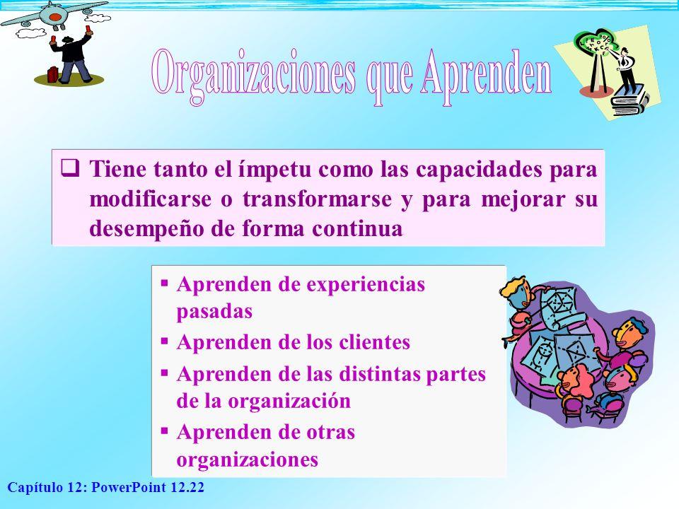 Capítulo 12: PowerPoint 12.22 Tiene tanto el ímpetu como las capacidades para modificarse o transformarse y para mejorar su desempeño de forma continu